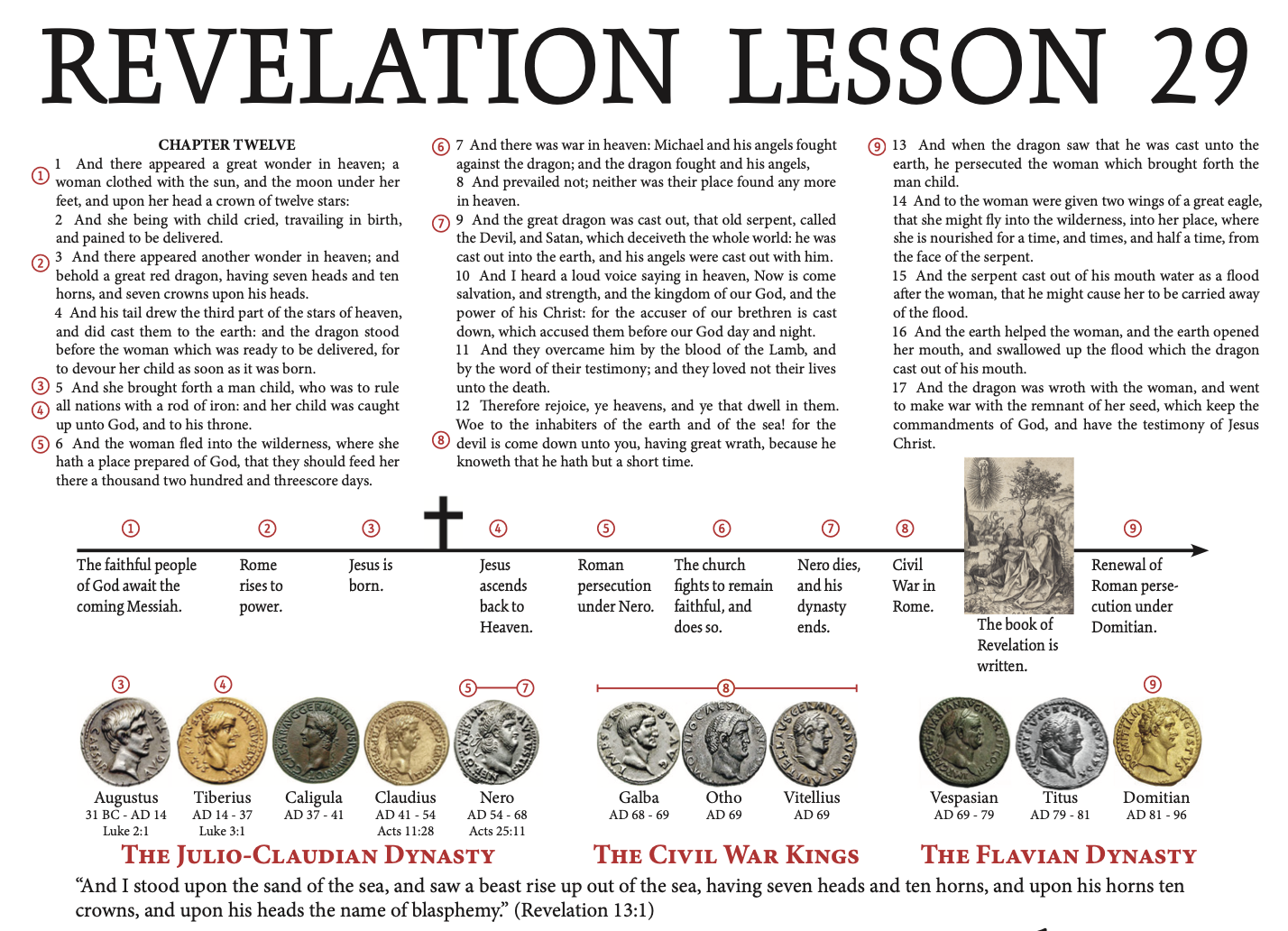 Timeline for Revelation Chapter 12